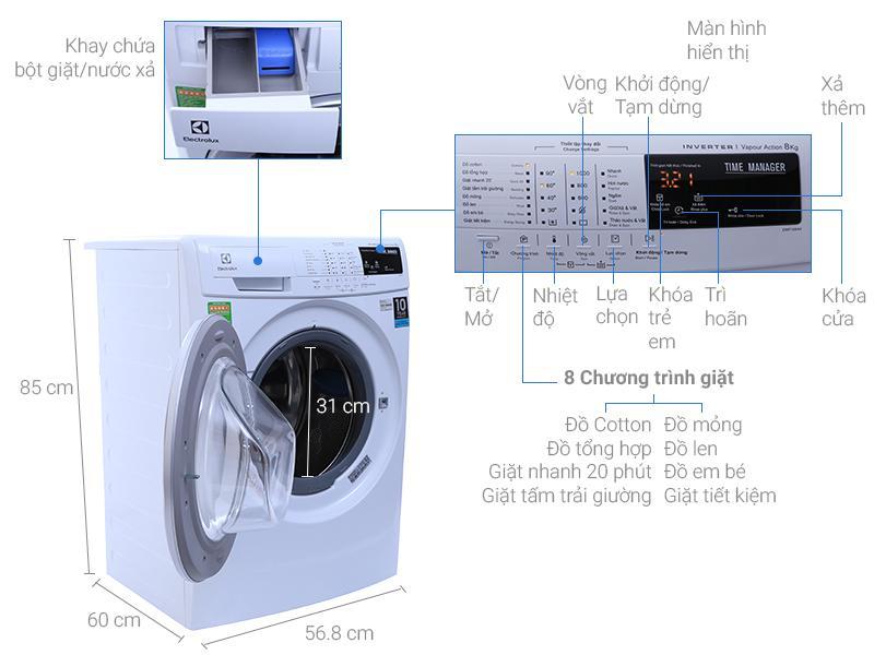 Electrolux EWF10844