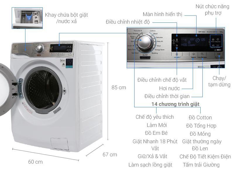 Electrolux EWF14023