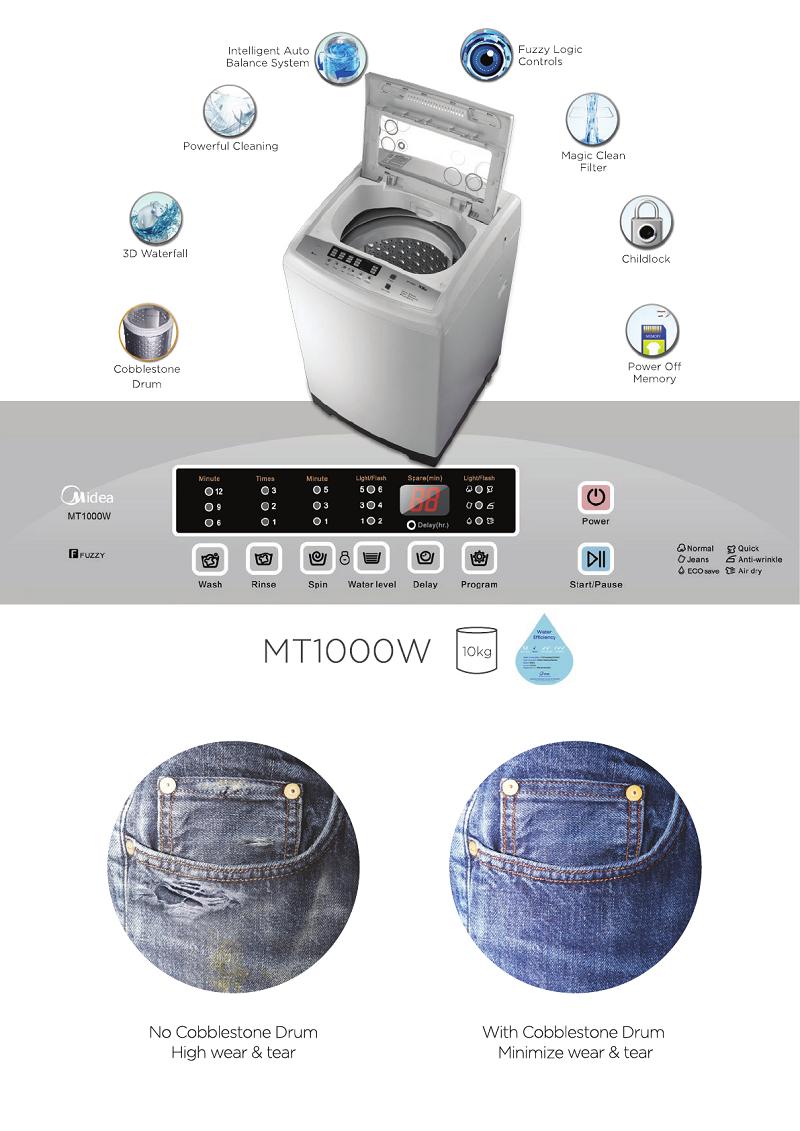 Với bảng điều khiển tiếng Việt cùng nhiều chế độ giặt đa dạng giúp người sử dụng dễ dàng hơn trong việc giặt giũ