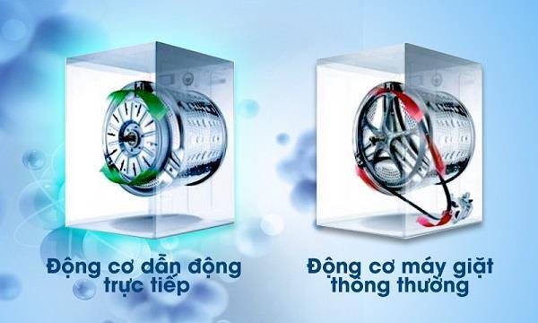 Mô phỏng động cơ của máy giặt Inverter và máy giặt thường