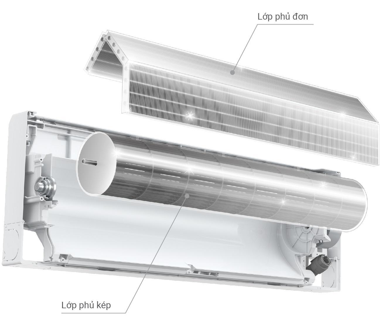 Máy lạnh Mitsubishi Electric MS-HP50VF trang bị công nghệ lớp phủ mới nhất